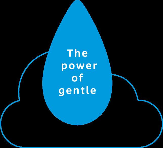 the power of gentle